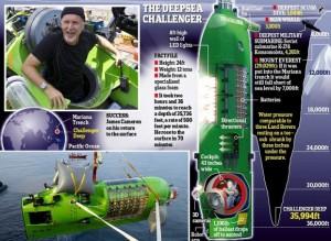 deep-sea-challenger-3