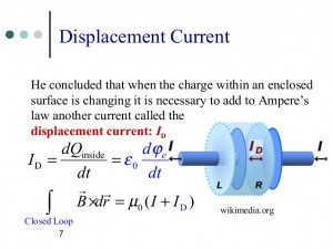 displacementcurrent4