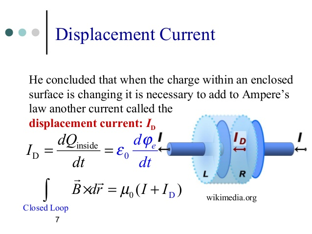 Rail Gun2 together with Physics 9702 Doubts Help Page 163 furthermore Query Regarding Electric Potential And Electric Field Intensity in addition Capacitance Calculation Ems Solidworks moreover Physics Archive 2009 August 29. on electric field between parallel plates